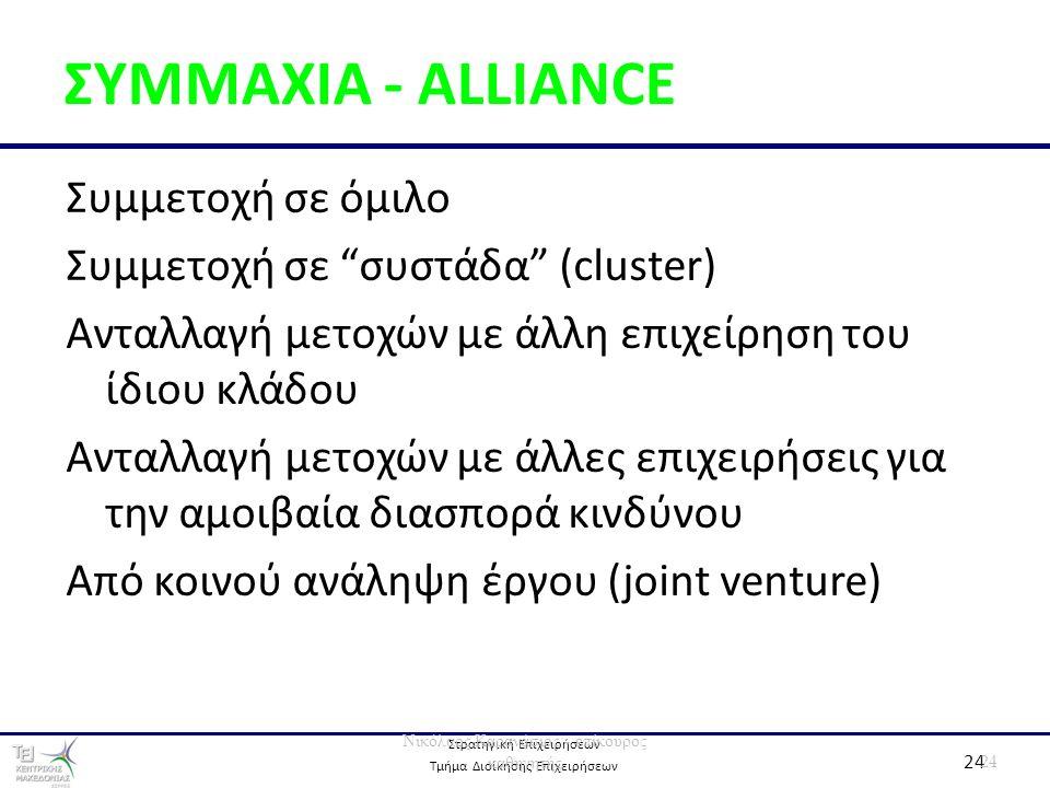 Στρατηγική Επιχειρήσεων Τμήμα Διοίκησης Επιχειρήσεων 24 ΣΥΜΜΑΧΙΑ - ALLIANCE 24 Νικόλαος Καρανάσιος - επίκουρος καθηγητής Συμμετοχή σε όμιλο Συμμετοχή σε συστάδα (cluster) Ανταλλαγή μετοχών με άλλη επιχείρηση του ίδιου κλάδου Ανταλλαγή μετοχών με άλλες επιχειρήσεις για την αμοιβαία διασπορά κινδύνου Από κοινού ανάληψη έργου (joint venture)