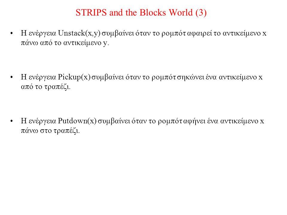 STRIPS and the Blocks World (3) Η ενέργεια Unstack(x,y) συμβαίνει όταν το ρομπότ αφαιρεί το αντικείμενο x πάνω από το αντικείμενο y. H ενέργεια Pickup