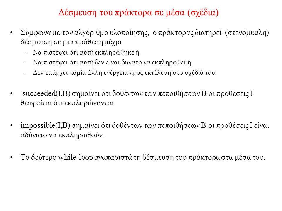 Δέσμευση του πράκτορα σε μέσα (σχέδια) Σύμφωνα με τον αλγόριθμο υλοποίησης, ο πράκτορας διατηρεί (στενόμυαλη) δέσμευση σε μια πρόθεση μέχρι –Να πιστέψ