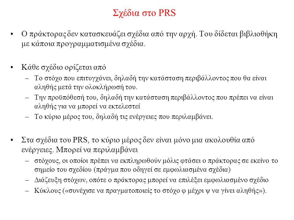 Σχέδια στο PRS Ο πράκτορας δεν κατασκευάζει σχέδια από την αρχή.