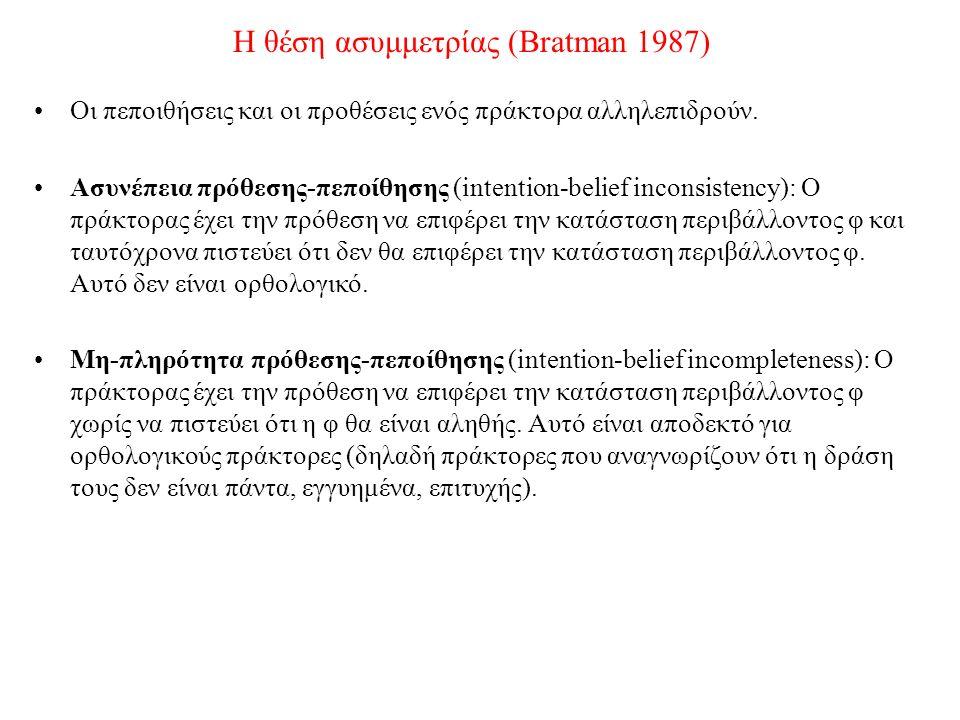 Η θέση ασυμμετρίας (Bratman 1987) Οι πεποιθήσεις και οι προθέσεις ενός πράκτορα αλληλεπιδρούν. Ασυνέπεια πρόθεσης-πεποίθησης (intention-belief inconsi