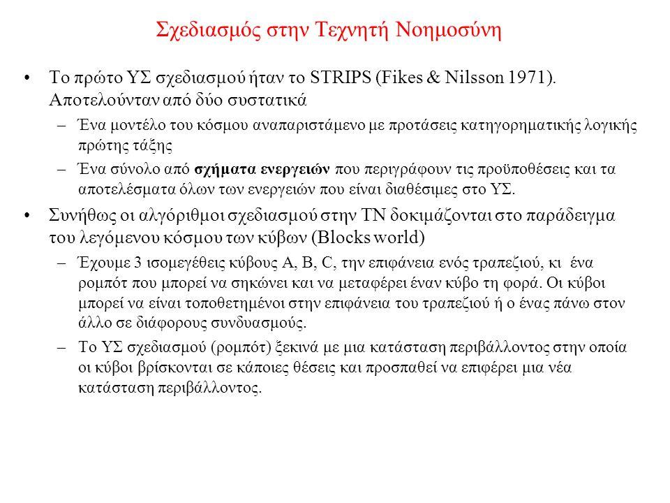 STRIPS and the Blocks world (1) Αναπαράσταση τρέχουσας κατάστασης περιβάλλοντος: {Clear(A), On(A,B), OnTable(B), OnTable(C), Clear(C)} Αναπαράσταση κατάστασης περιβάλλοντος στόχου: {OnTable(A), OnTable(B), OnTable(C)}