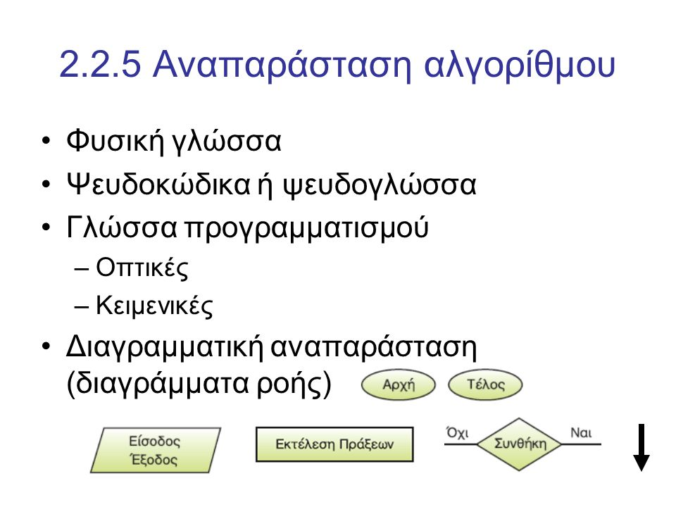 Φυσική γλώσσα Ψευδοκώδικα ή ψευδογλώσσα Γλώσσα προγραμματισμού –Οπτικές –Κειμενικές Διαγραμματική αναπαράσταση (διαγράμματα ροής) 2.2.5 Αναπαράσταση α