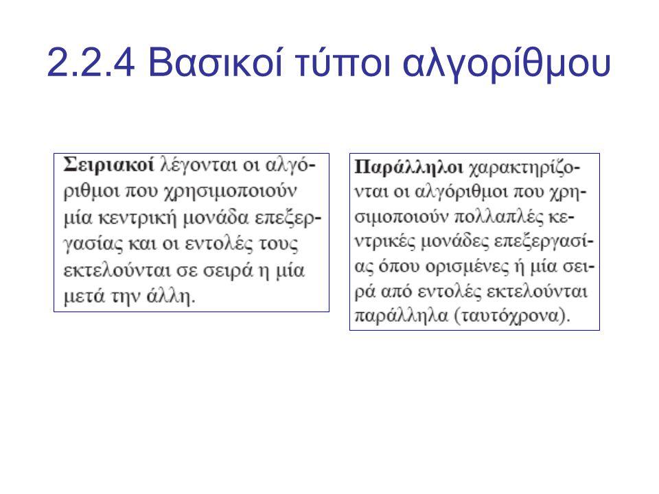 2.2.4 Βασικοί τύποι αλγορίθμου