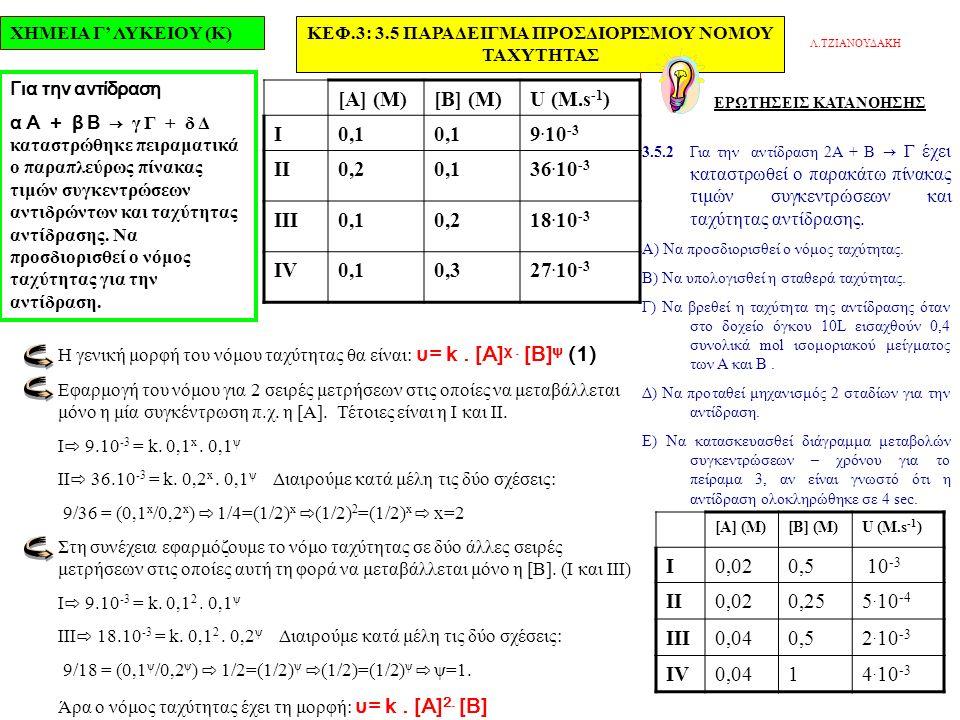 ΧΗΜΕΙΑ Γ' ΛΥΚΕΙΟΥ (Κ)ΚΕΦ.3: 3.5 ΠΑΡΑΔΕΙΓΜΑ ΠΡΟΣΔΙΟΡΙΣΜΟΥ ΝΟΜΟΥ ΤΑΧΥΤΗΤΑΣ ΕΡΩΤΗΣΕΙΣ ΚΑΤΑΝΟΗΣΗΣ 3.5.2 Για την αντίδραση 2Α + Β → Γ έχει καταστρωθεί ο παρακάτω πίνακας τιμών συγκεντρώσεων και ταχύτητας αντίδρασης.