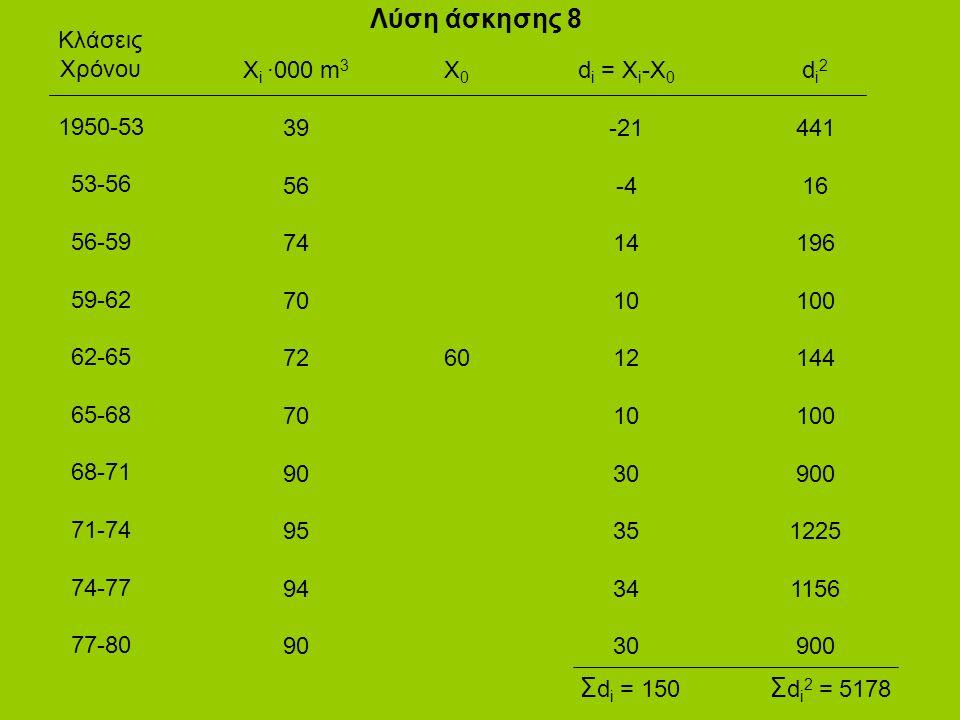 Λύση άσκησης 8 Κλάσεις Χρόνου 1950-53 53-56 56-59 59-62 62-65 65-68 68-71 71-74 74-77 77-80 X i ·000 m 3 39 56 74 70 72 70 90 95 94 90 X 0 60 d i = X i -X 0 -21 -4 14 10 12 10 30 35 34 30 d i 2 441 16 196 100 144 100 900 1225 1156 900 Σ d i = 150 Σ d i 2 = 5178