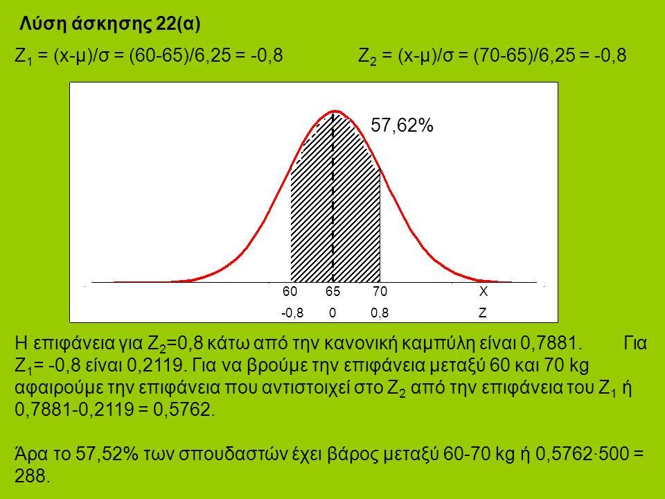 Λύση άσκησης 22(α) Η επιφάνεια για Ζ 2 =0,8 κάτω από την κανονική καμπύλη είναι 0,7881.