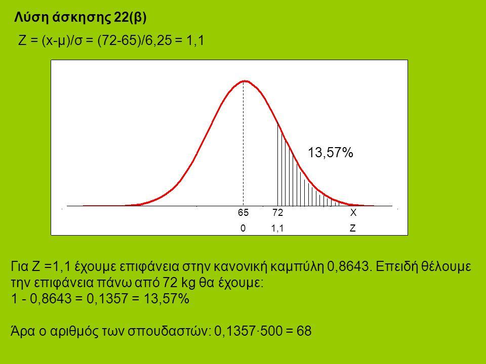 Λύση άσκησης 22(β) Ζ = (x-μ)/σ = (72-65)/6,25 = 1,1 6572Χ 01,1 Ζ Για Ζ =1,1 έχουμε επιφάνεια στην κανονική καμπύλη 0,8643.