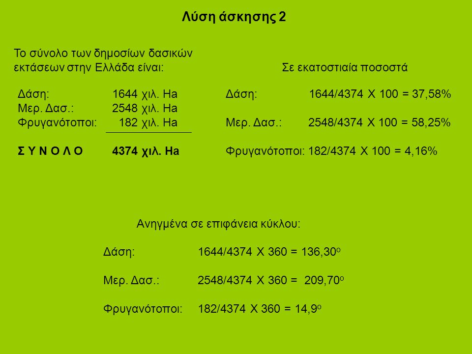 Λύση άσκησης 2 Το σύνολο των δημοσίων δασικών εκτάσεων στην Ελλάδα είναι: Δάση: 1644 χιλ.