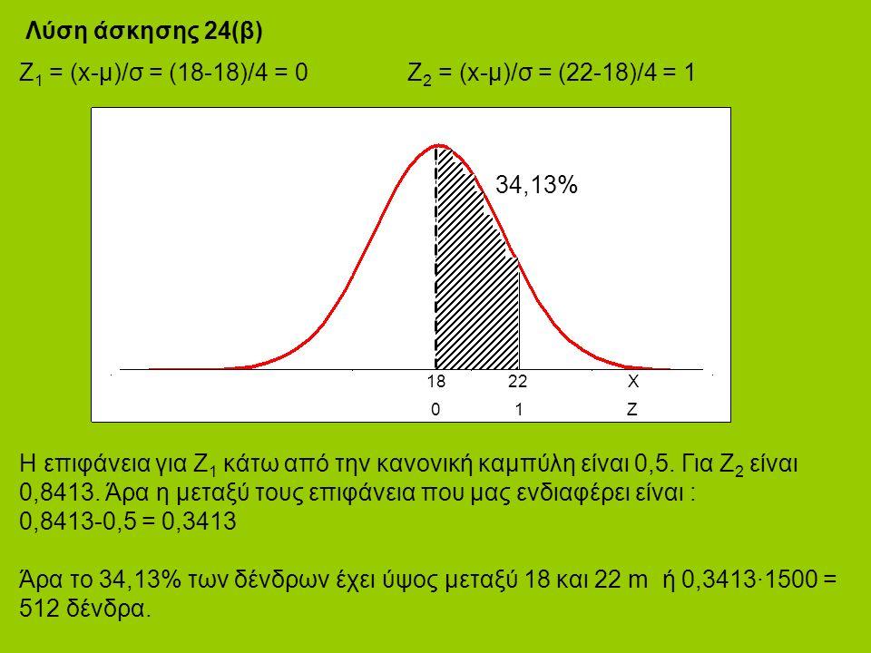 Λύση άσκησης 24(β) Η επιφάνεια για Ζ 1 κάτω από την κανονική καμπύλη είναι 0,5.