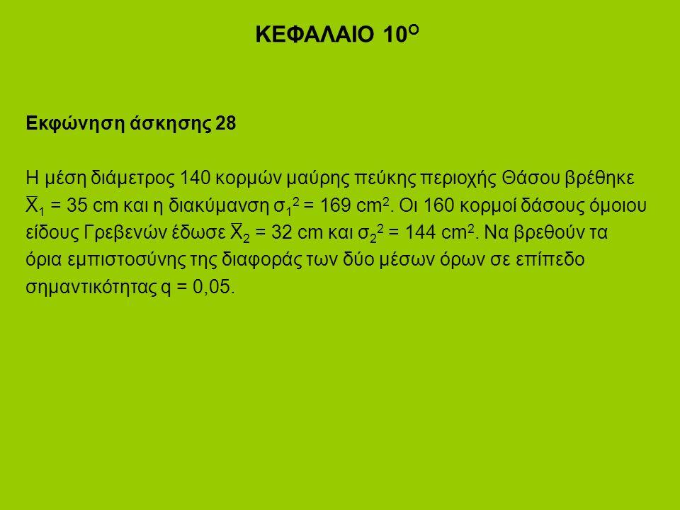 ΚΕΦΑΛΑΙΟ 10 Ο Εκφώνηση άσκησης 28 Η μέση διάμετρος 140 κορμών μαύρης πεύκης περιοχής Θάσου βρέθηκε Χ 1 = 35 cm και η διακύμανση σ 1 2 = 169 cm 2.