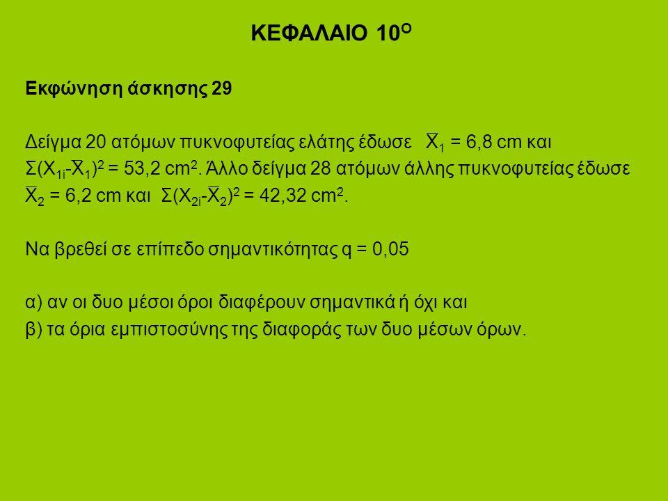 ΚΕΦΑΛΑΙΟ 10 Ο Εκφώνηση άσκησης 29 Δείγμα 20 ατόμων πυκνοφυτείας ελάτης έδωσε Χ 1 = 6,8 cm και Σ(Χ 1i -X 1 ) 2 = 53,2 cm 2.