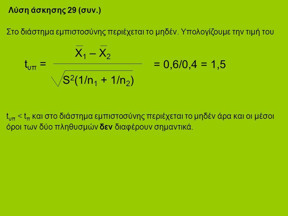 Λύση άσκησης 29 (συν.) Στο διάστημα εμπιστοσύνης περιέχεται το μηδέν.