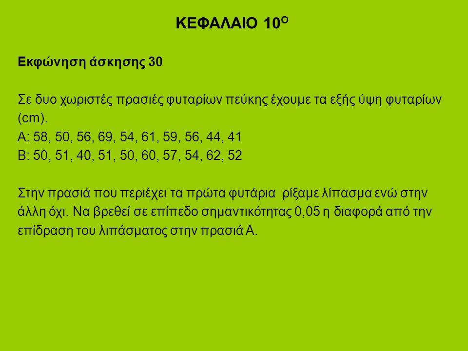 ΚΕΦΑΛΑΙΟ 10 Ο Εκφώνηση άσκησης 30 Σε δυο χωριστές πρασιές φυταρίων πεύκης έχουμε τα εξής ύψη φυταρίων (cm).