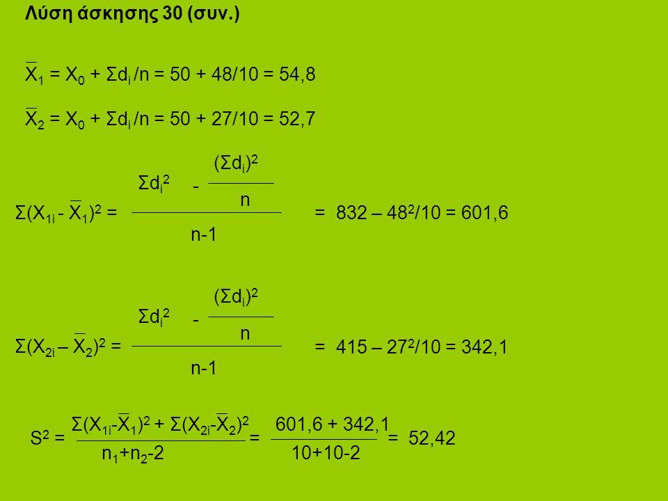 Χ 1 = Χ 0 + Σd i /n = 50 + 48/10 = 54,8 Χ 2 = Χ 0 + Σd i /n = 50 + 27/10 = 52,7 Λύση άσκησης 30 (συν.) Σdi2Σdi2 (Σdi)2(Σdi)2 - n n-1 Σ(X 1i - X 1 ) 2 = Σdi2Σdi2 (Σdi)2(Σdi)2 - n n-1 Σ(X 2i – X 2 ) 2 = = 832 – 48 2 /10 = 601,6 = 415 – 27 2 /10 = 342,1 Σ(Χ 1i -X 1 ) 2 + Σ(Χ 2i -X 2 ) 2 601,6 + 342,1 S 2 = = = 52,42 n 1 +n 2 -2 10+10-2
