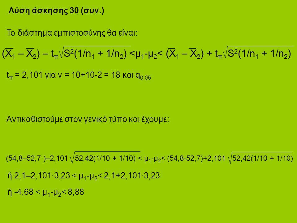 Λύση άσκησης 30 (συν.) Το διάστημα εμπιστοσύνης θα είναι: (Χ 1 – Χ 2 ) – t π S 2 (1/n 1 + 1/n 2 ) <μ 1 -μ 2 < (Χ 1 – Χ 2 ) + t π S 2 (1/n 1 + 1/n 2 ) t π = 2,101 για ν = 10+10-2 = 18 και q 0,05 Αντικαθιστούμε στον γενικό τύπο και έχουμε: (54,8–52,7 )–2,101 52,42(1/10 + 1/10) < μ 1 -μ 2 < (54,8-52,7)+2,101 52,42(1/10 + 1/10) ή 2,1–2,101·3,23 < μ 1 -μ 2 < 2,1+2,101·3,23 ή -4,68 < μ 1 -μ 2 < 8,88