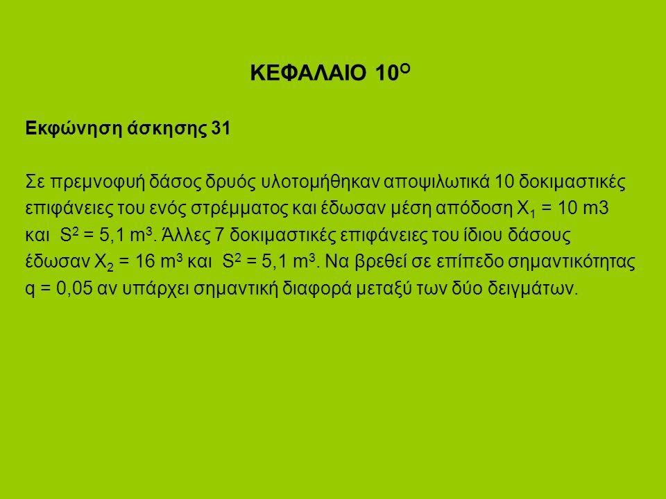 ΚΕΦΑΛΑΙΟ 10 Ο Εκφώνηση άσκησης 31 Σε πρεμνοφυή δάσος δρυός υλοτομήθηκαν αποψιλωτικά 10 δοκιμαστικές επιφάνειες του ενός στρέμματος και έδωσαν μέση απόδοση Χ 1 = 10 m3 και S 2 = 5,1 m 3.
