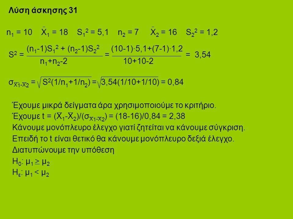 Λύση άσκησης 31 n 1 = 10 X 1 = 18 S 1 2 = 5,1 n 2 = 7 X 2 = 16 S 2 2 = 1,2 Έχουμε μικρά δείγματα άρα χρησιμοποιούμε το κριτήριο.