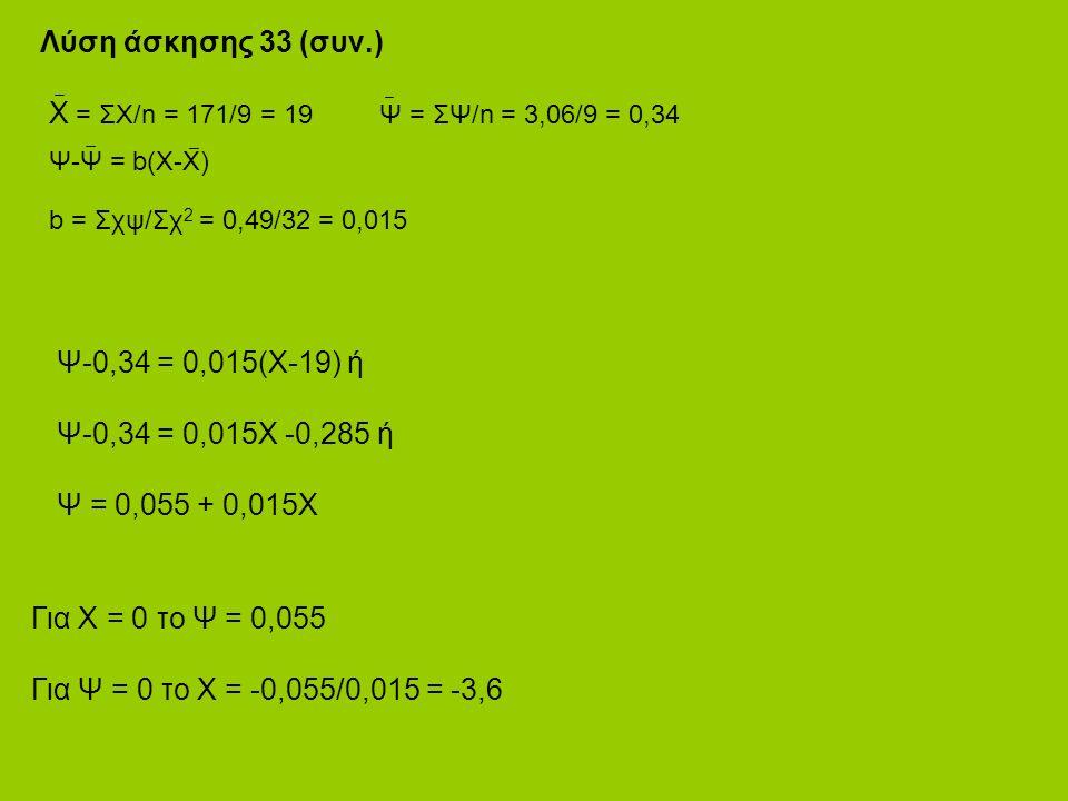 Λύση άσκησης 33 (συν.) Χ = ΣX/n = 171/9 = 19 Ψ = ΣΨ/n = 3,06/9 = 0,34 Ψ-Ψ = b(X-X) b = Σχψ/Σχ 2 = 0,49/32 = 0,015 Ψ-0,34 = 0,015(X-19) ή Ψ-0,34 = 0,015Χ -0,285 ή Ψ = 0,055 + 0,015Χ Για Χ = 0 το Ψ = 0,055 Για Ψ = 0 το Χ = -0,055/0,015 = -3,6