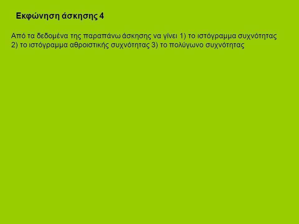 Εκφώνηση άσκησης 4 Από τα δεδομένα της παραπάνω άσκησης να γίνει 1) το ιστόγραμμα συχνότητας 2) το ιστόγραμμα αθροιστικής συχνότητας 3) το πολύγωνο συχνότητας