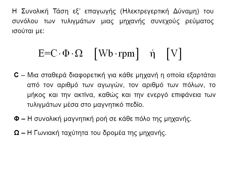 Η Συνολική Τάση εξ' επαγωγής (Ηλεκτρεγερτική Δύναμη) του συνόλου των τυλιγμάτων μιας μηχανής συνεχούς ρεύματος ισούται με: C – Μια σταθερά διαφορετική για κάθε μηχανή η οποία εξαρτάται από τον αριθμό των αγωγών, τον αριθμό των πόλων, το μήκος και την ακτίνα, καθώς και την ενεργό επιφάνεια των τυλιγμάτων μέσα στο μαγνητικό πεδίο.
