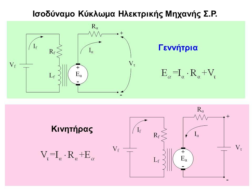 Ισοδύναμο Κύκλωμα Ηλεκτρικής Μηχανής Σ.Ρ. Γεννήτρια Κινητήρας
