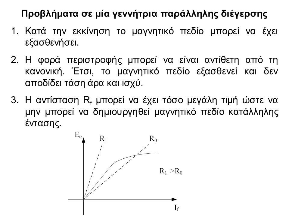 Προβλήματα σε μία γεννήτρια παράλληλης διέγερσης 1.Κατά την εκκίνηση το μαγνητικό πεδίο μπορεί να έχει εξασθενήσει.