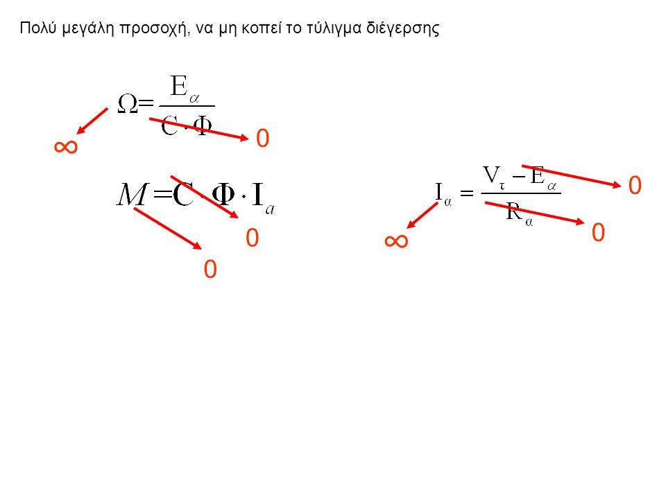 Πολύ μεγάλη προσοχή, να μη κοπεί το τύλιγμα διέγερσης 0 0 0 ∞ 0 0 ∞