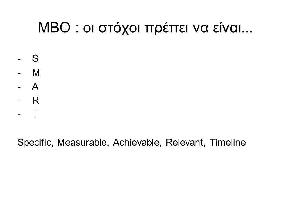 ΜΒΟ : οι στόχοι πρέπει να είναι...