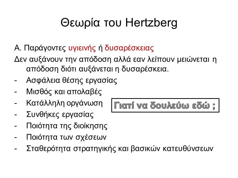 Θεωρία του Hertzberg Α.