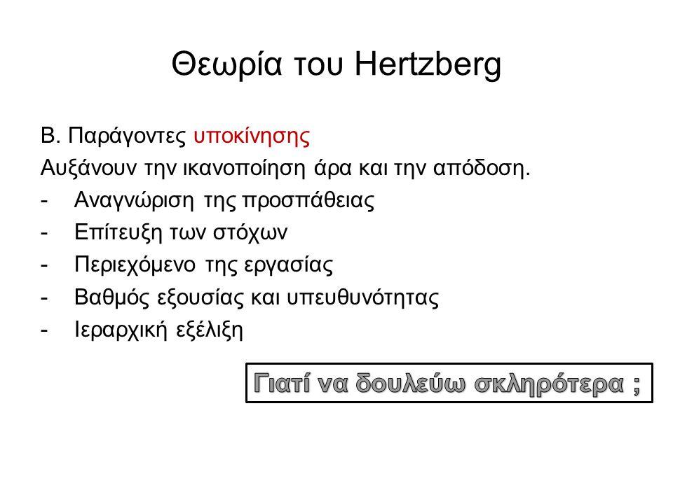 Θεωρία του Hertzberg Β. Παράγοντες υποκίνησης Αυξάνουν την ικανοποίηση άρα και την απόδοση. -Αναγνώριση της προσπάθειας -Επίτευξη των στόχων -Περιεχόμ