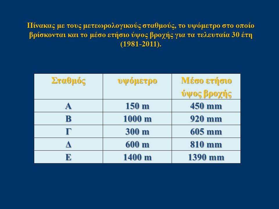 Σταθμόςυψόμετρο Μέσο ετήσιο ύψος βροχής Α 150 m 450 mm Β 1000 m 920 mm Γ 300 m 605 mm Δ 600 m 810 mm Ε 1400 m 1390 mm Πίνακας με τους μετεωρολογικούς σταθμούς, το υψόμετρο στο οποίο βρίσκονται και το μέσο ετήσιο ύψος βροχής για τα τελευταία 30 έτη (1981-2011).