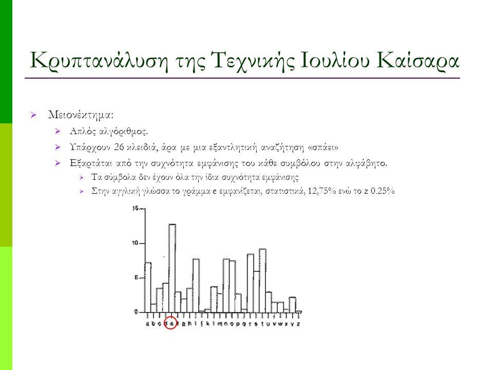 Κρυπτανάλυση της Τεχνικής Ιουλίου Καίσαρα  Μειονέκτημα:  Απλός αλγόριθμος.  Υπάρχουν 26 κλειδιά, άρα με μια εξαντλητική αναζήτηση «σπάει»  Εξαρτάτ
