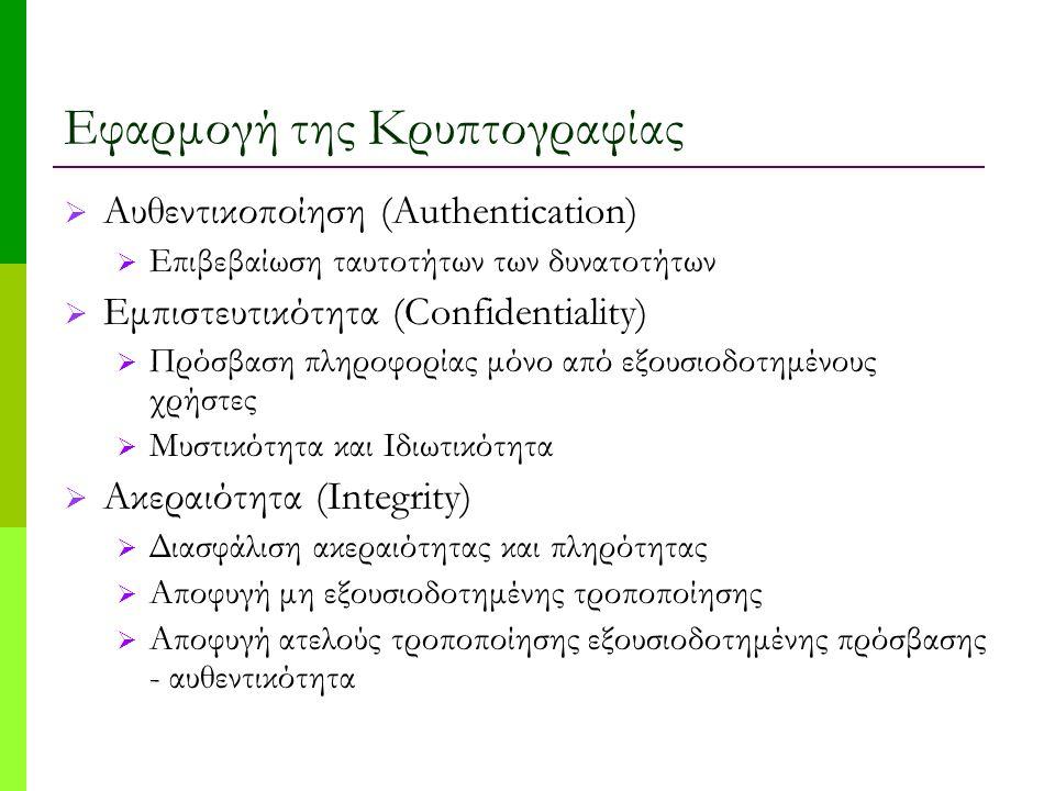 Κρυπτοσύστημα Μετάθεσης  Αρχαία Ελλάδα: Μέθοδος σκυτάλης  Σε κομμάτι κορδέλας μήκους (ξ) τυλιγμένο σε σκυτάλη διαμέτρου (δ) αναγράφεται το μήνυμα.