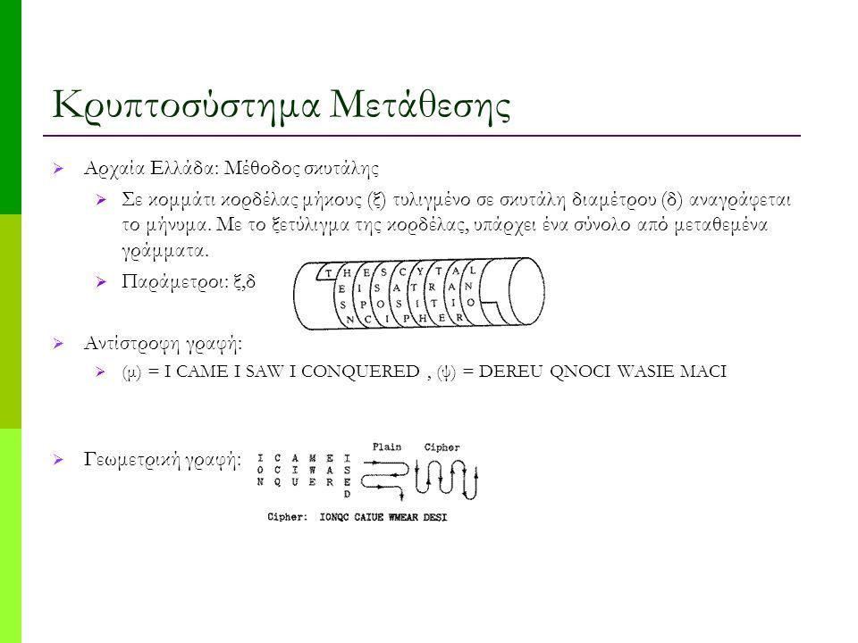 Κρυπτοσύστημα Μετάθεσης  Αρχαία Ελλάδα: Μέθοδος σκυτάλης  Σε κομμάτι κορδέλας μήκους (ξ) τυλιγμένο σε σκυτάλη διαμέτρου (δ) αναγράφεται το μήνυμα. Μ
