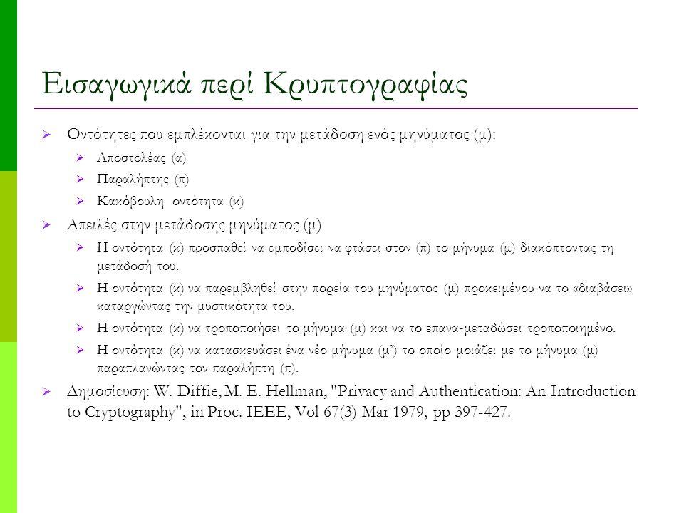 Εισαγωγικά περί Κρυπτογραφίας  Οντότητες που εμπλέκονται για την μετάδοση ενός μηνύματος (μ):  Αποστολέας (α)  Παραλήπτης (π)  Κακόβουλη οντότητα