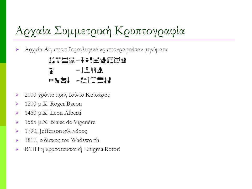 Αρχαία Συμμετρική Κρυπτογραφία  Αρχαία Αίγυπτος: Ιερογλυφικά κρυπτογραφούσαν μηνύματα  2000 χρόνια πριν, Ιούλιο Καίσαρας  1200 μ.Χ. Roger Bacon  1