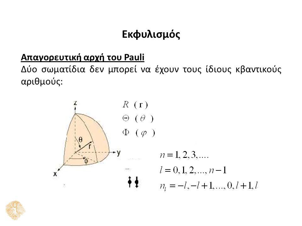 Εκφυλισμός Απαγορευτική αρχή του Pauli Δύο σωματίδια δεν μπορεί να έχουν τους ίδιους κβαντικούς αριθμούς: