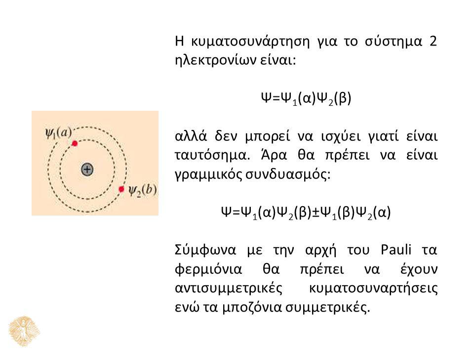 Η κυματοσυνάρτηση για το σύστημα 2 ηλεκτρονίων είναι: Ψ=Ψ 1 (α)Ψ 2 (β) αλλά δεν μπορεί να ισχύει γιατί είναι ταυτόσημα.