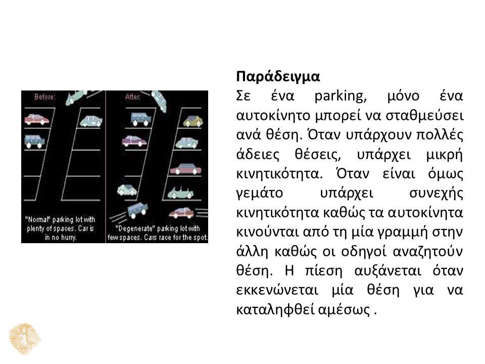 Παράδειγμα Σε ένα parking, μόνο ένα αυτοκίνητο μπορεί να σταθμεύσει ανά θέση.