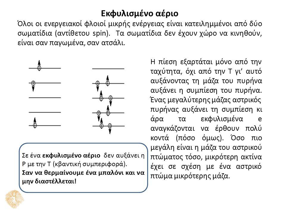 Εκφυλισμένο αέριο Όλοι οι ενεργειακοί φλοιοί μικρής ενέργειας είναι κατειλημμένοι από δύο σωματίδια (αντίθετου spin).