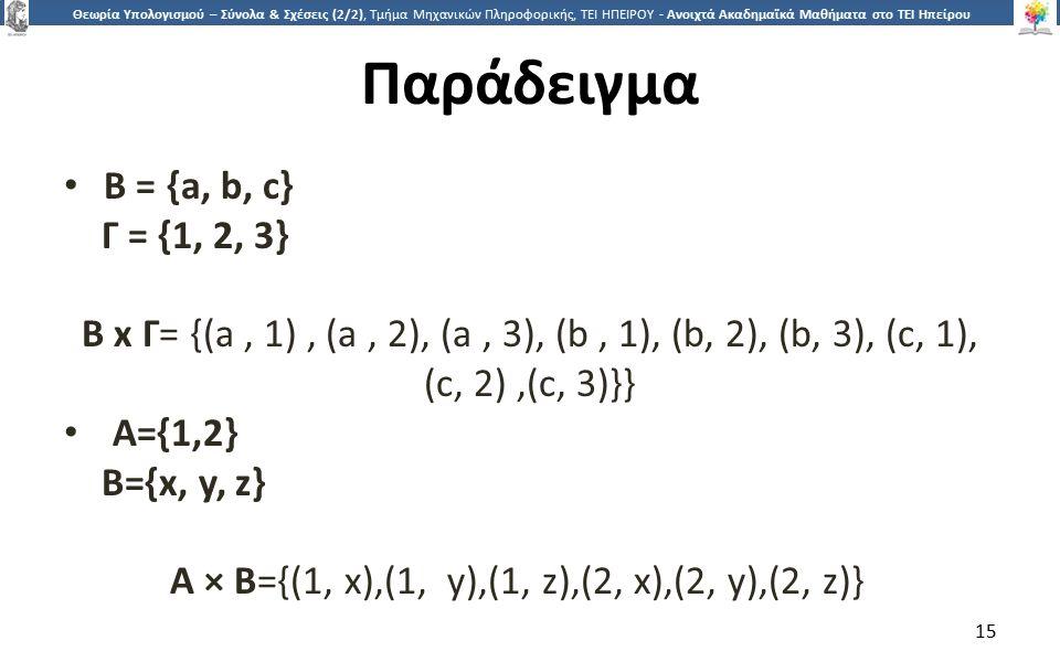 1515 Θεωρία Υπολογισμού – Σύνολα & Σχέσεις (2/2), Τμήμα Μηχανικών Πληροφορικής, ΤΕΙ ΗΠΕΙΡΟΥ - Ανοιχτά Ακαδημαϊκά Μαθήματα στο ΤΕΙ Ηπείρου Παράδειγμα B = {a, b, c} Γ = {1, 2, 3} Β x Γ= {(a, 1), (a, 2), (a, 3), (b, 1), (b, 2), (b, 3), (c, 1), (c, 2),(c, 3)}} Α={1,2} Β={x, y, z} A × B={(1, x),(1, y),(1, z),(2, x),(2, y),(2, z)} 15