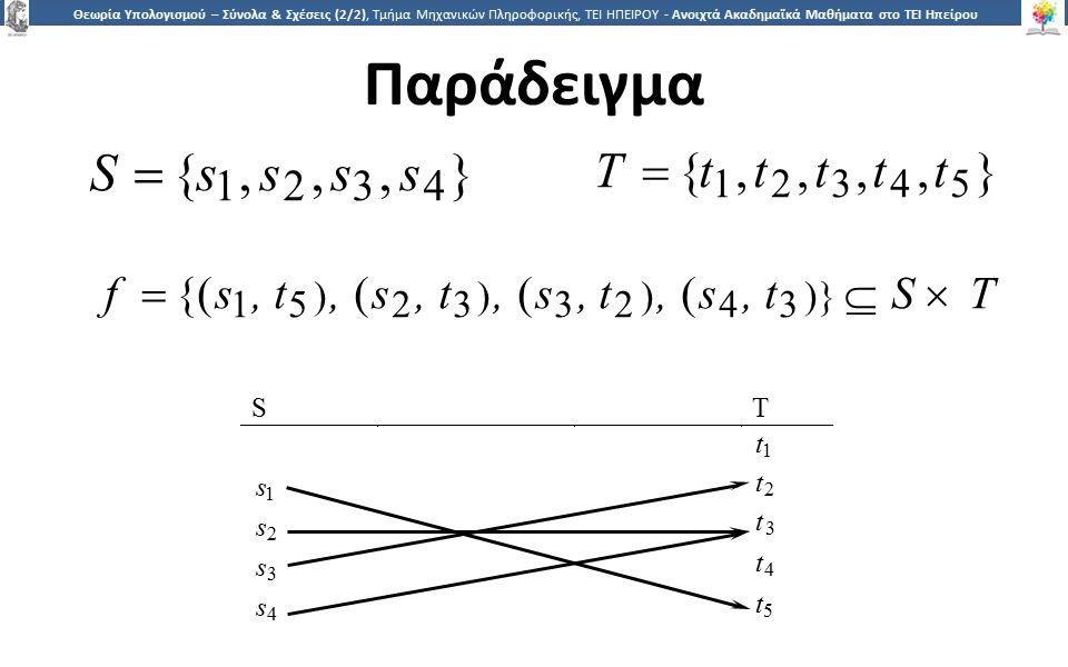 3131 Θεωρία Υπολογισμού – Σύνολα & Σχέσεις (2/2), Τμήμα Μηχανικών Πληροφορικής, ΤΕΙ ΗΠΕΙΡΟΥ - Ανοιχτά Ακαδημαϊκά Μαθήματα στο ΤΕΙ Ηπείρου Παράδειγμα S  {s1, s2, s3, s4}S  {s1, s2, s3, s4} T {t1, t2, t3, t4, t5}T {t1, t2, t3, t4, t5} f  {(s 1, t 5 ), (s 2, t 3 ), (s 3, t 2 ), (s 4, t 3 )}  S  T ST t1t2t 3t4t5t1t2t 3t4t5 s1s2s3s4s1s2s3s4
