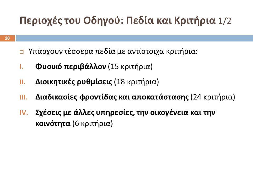 Περιοχές του Οδηγού : Πεδία και Κριτήρια 1/2  Υπάρχουν τέσσερα πεδία με αντίστοιχα κριτήρια : I. Φυσικό περιβάλλον (15 κριτήρια ) II. Διοικητικές ρυθ