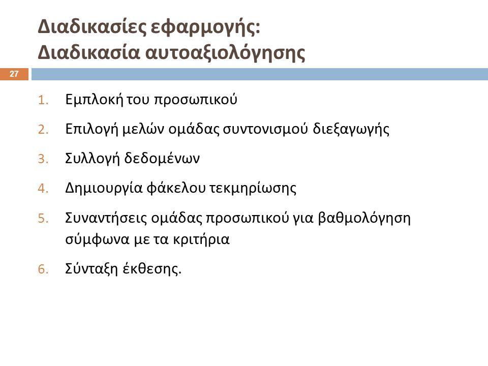 Διαδικασίες εφαρμογής : Διαδικασία αυτοαξιολόγησης 1. Εμπλοκή του προσωπικού 2. Επιλογή μελών ομάδας συντονισμού διεξαγωγής 3. Συλλογή δεδομένων 4. Δη