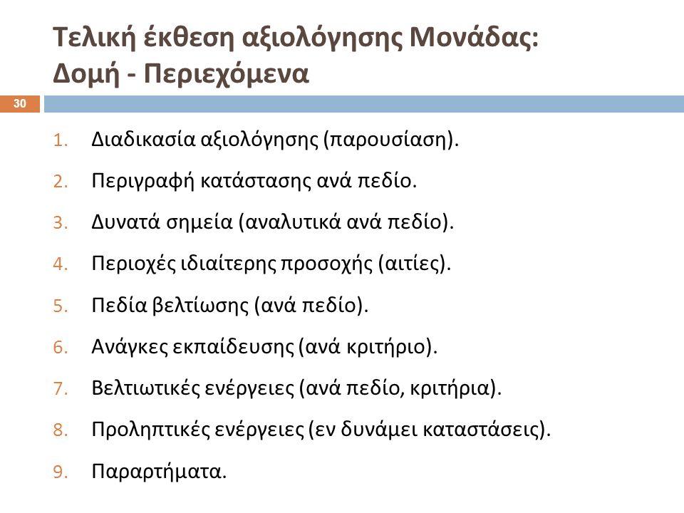 Τελική έκθεση αξιολόγησης Μονάδας : Δομή - Περιεχόμενα 1. Διαδικασία αξιολόγησης ( παρουσίαση ). 2. Περιγραφή κατάστασης ανά πεδίο. 3. Δυνατά σημεία (