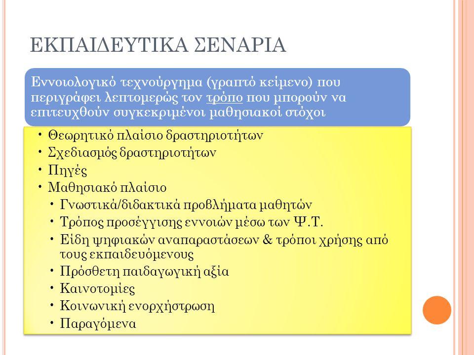 ΕΚΠΑΙΔΕΥΤΙΚΑ ΣΕΝΑΡΙΑ Εννοιολογικό τεχνούργημα (γραπτό κείμενο) που περιγράφει λεπτομερώς τον τρόπο που μπορούν να επιτευχθούν συγκεκριμένοι μαθησιακοί στόχοι Θεωρητικό πλαίσιο δραστηριοτήτων Σχεδιασμός δραστηριοτήτων Πηγές Μαθησιακό πλαίσιο Γνωστικά/διδακτικά προβλήματα μαθητών Τρόπος προσέγγισης εννοιών μέσω των Ψ.Τ.