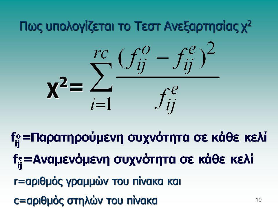 Πως υπολογίζεται το Τεστ Ανεξαρτησίας χ 2 r=αριθμός γραμμών του πίνακα και c=αριθμός στηλών του πίνακα χ2=χ2=χ2=χ2= 10