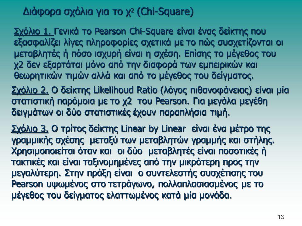 Σχόλιο 1.