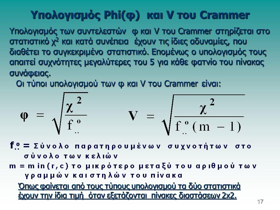 Υπολογισμός των συντελεστών φ και V του Crammer στηρίζεται στο στατιστικό χ 2 και κατά συνέπεια έχουν τις ίδιες αδυναμίες, που διαθέτει το συγκεκριμένο στατιστικό.